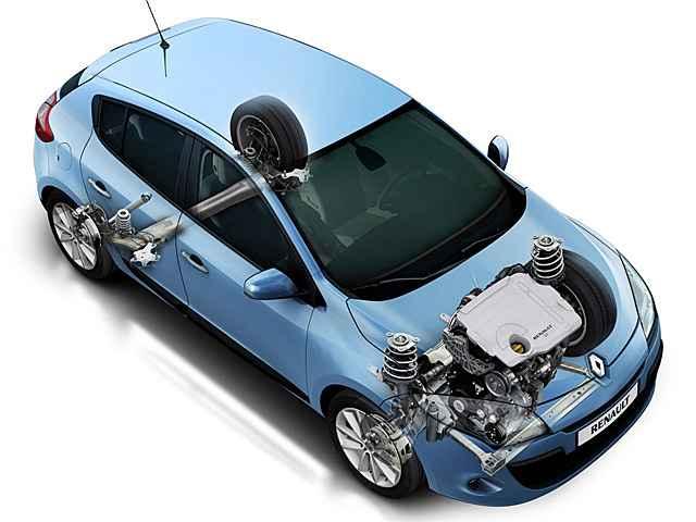 Renault Megane lll 1.5 dCi