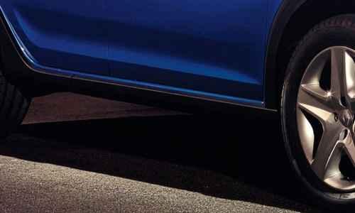 дорожный просвет синего рено сандеро
