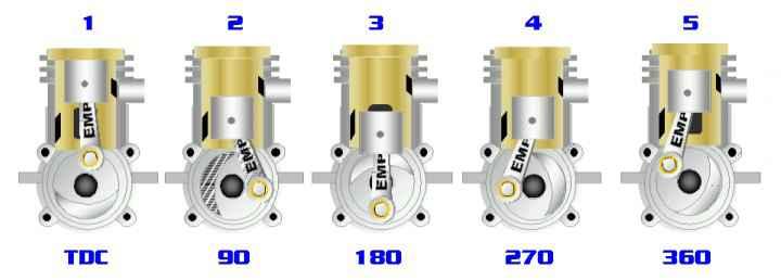 Двухтактный двигатель схема