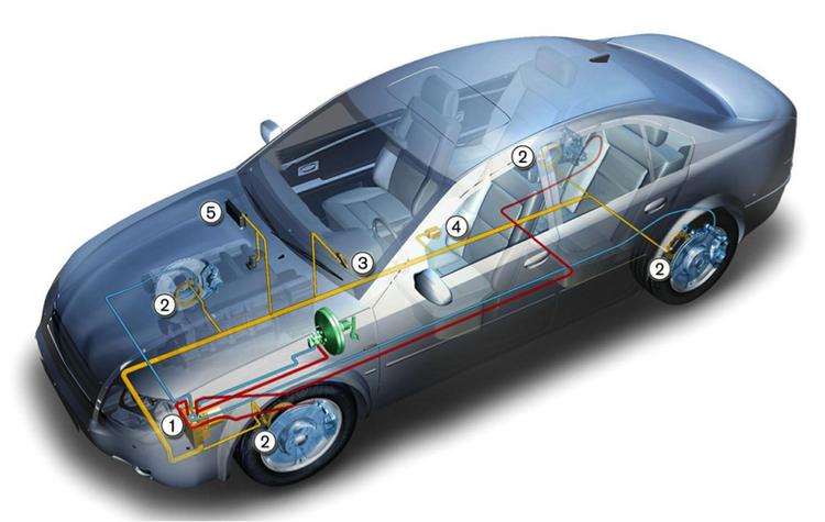 Электронные системы в авто